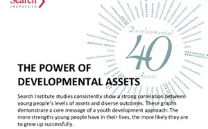 FREE Parent Training - 40 Developmental Assets - article thumnail image